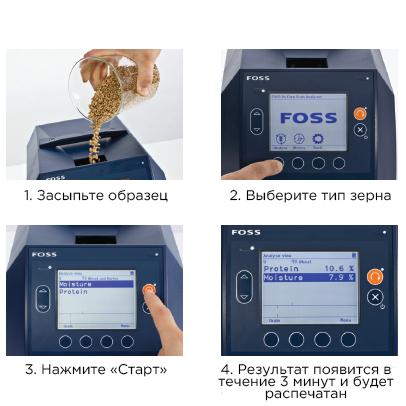 Анализатор зерна Infratec Sofia продажа по ценам от завода
