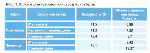 Изображение №1 - Диафаноскоп ДСЗ-2 - Элтемикс Агро