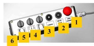 Изображение №1 - Автоматический пробоотборник Хамелеон серии 4000 для ж/д транспорта - Элтемикс Агро