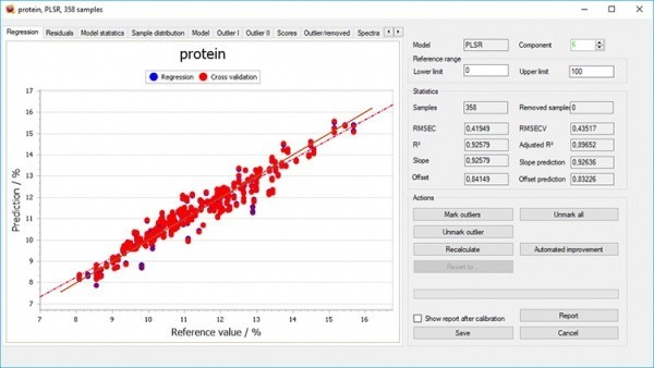 Изображение №4 - Инфракрасный экспресс анализатор пищевых продуктов SpectraAlyzer FOOD - Элтемикс Агро
