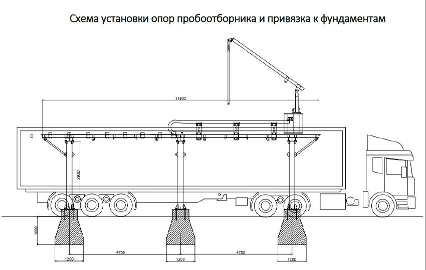 Изображение №1 - Рельсовый автоматический пробоотборник ECOTEC RAIL - Элтемикс Агро