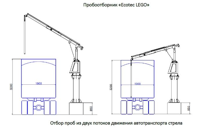Изображение №1 - Автоматический пробоотборник зерна Ecotec LEGO - Элтемикс Агро